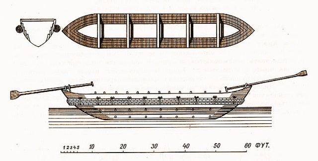 Image - A Cossack chaika boat Chaika (drawing by Beauplan).