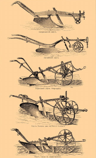 Image - Plow types (late 19th century).